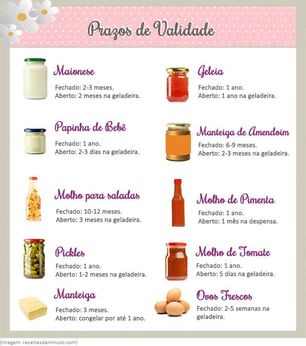 Condimentos_Dona Resolve