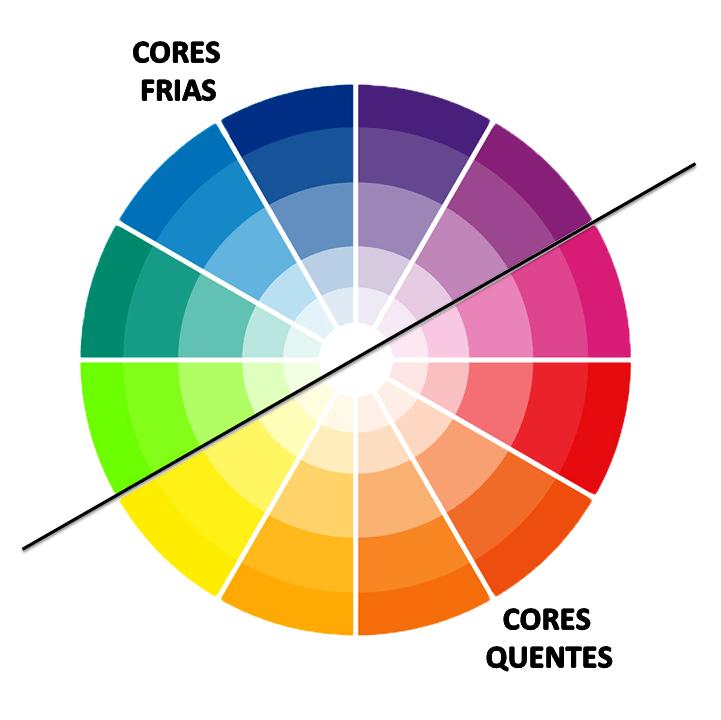tons de cores para pele fria e quente