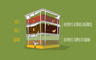 Você conhece uma composteira?